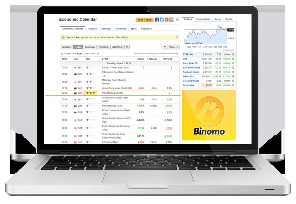 Để trở thành nhà đầu tư Binomo chuyên nghiệp bạn cần biết lập kế hoạch 3
