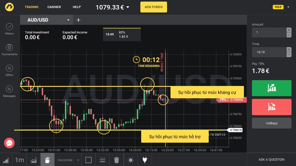 Binomo - Đường thẳng ngang - một công cụ đơn giản phát hiện dấu hiệu lên xuống của thị trường 4