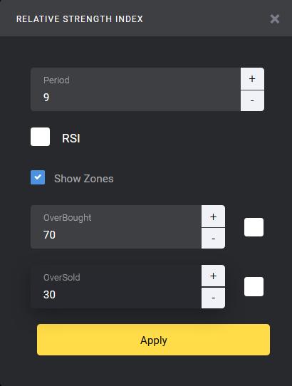 Chiến lược chơi BINOMO 3 đường chập một hiệu quả 5
